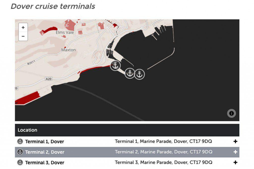 Port listings